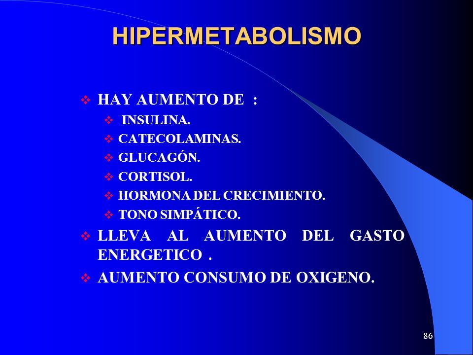 Hipermetabolismo