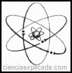 nucleo del atomo