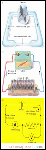 circuito electrico simple