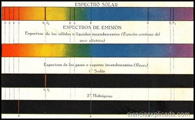 espectros de emisión
