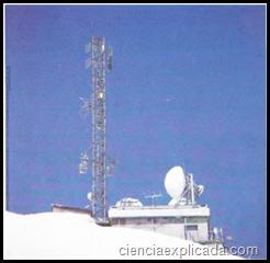 las ondas de radio y el microondas