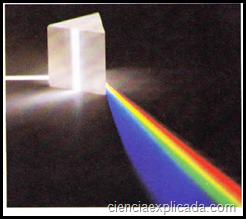 los prismas 1