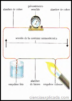 termoelectricidad