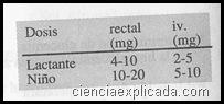 Convulsiones(1)