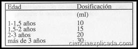 Intoxicación por atropina (1)