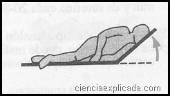 Traumatismos craneocerebrales (3)