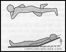Traumatismos de las extremidades (1)