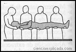 Traumatismos vertebrales