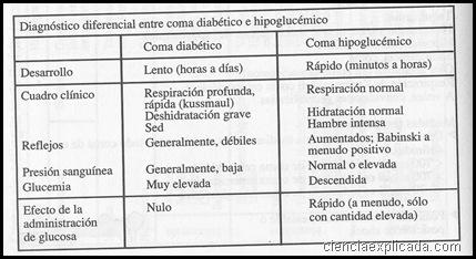 coma diabetico (1)