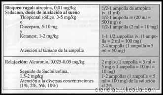 premedicacion en enfermos no incoscientes