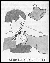 respiracion boca a mascarilla