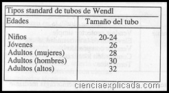 tubos wendll